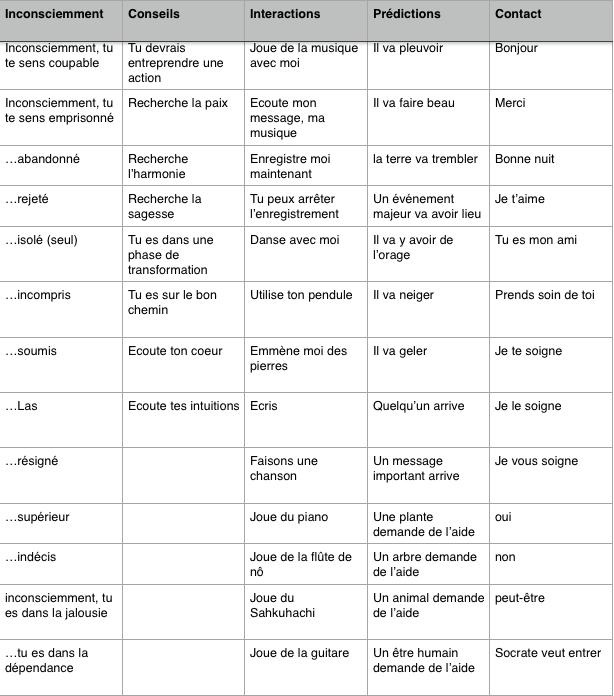 clavier des phrases 2